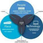 smart-cities_2